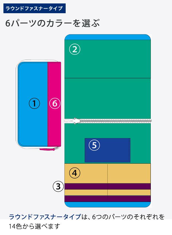 パーツごとの色を14種類のカラーから選択が可能です